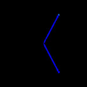 Complex Number2