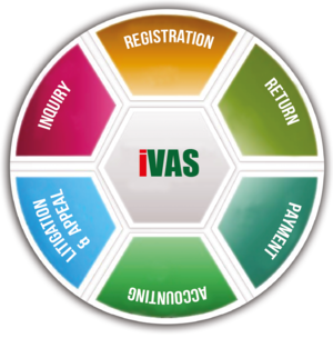 Value Added Tax in Bangladesh - Core Modules in iVAS