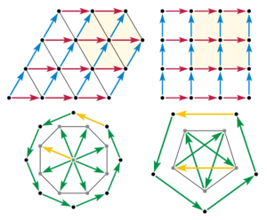 Crystallographic restriction theorem - Image: Crystallographic restriction polygons