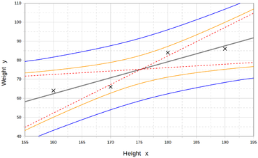 dynamic regression models for survival data statistics for biology and health