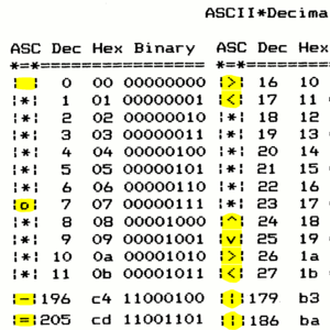 Typographic approximation - Image: DOS Print Screen approximations