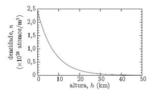 Pdf fisica estatistica salinas