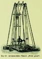 Die Frau als Hausärztin (1911) 129 Heilgymnastischer Apparat.png