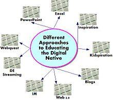 Digital native - Wikipedia