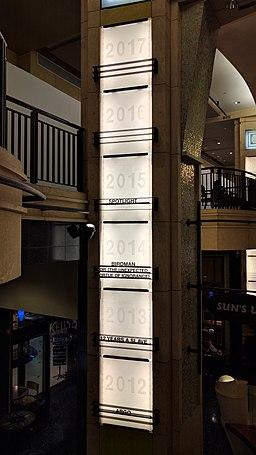 Dolby Theatre Oscar Winners