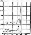 EB1911 - Magnetism - Fig. 28.jpg