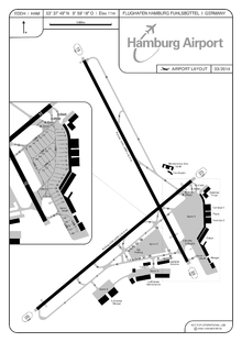 Flughafen Hamburg Wikipedia