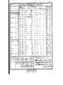 Encyclopedie volume 2-170.png