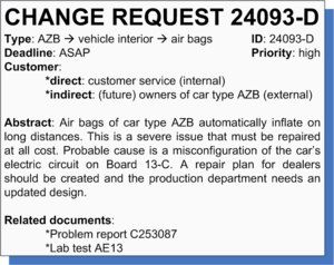 Change request - Figure 1: Example change request for the car industry