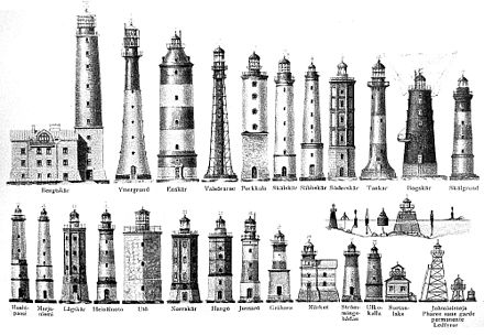 Architecture of 1909 lighthouses in Finland - Lighthouse