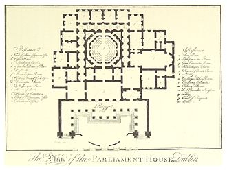 Parliament House, Dublin - Original plan of Parliament House before its extension work. The chamber of the House of Commons was in the centre underneath the dome, the chamber of the House of Lords to the right