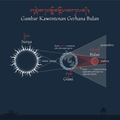 Gerhana Bulan Total Bali.png