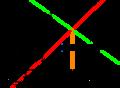 Graph intercept y1-y2.png