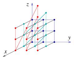 240px-HeisenbergCayleyGraph.png