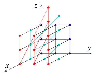 Lattice (discrete subgroup) - A portion of the discrete Heisenberg group, a discrete subgroup of the continuous Heisenberg Lie group. (The coloring and edges are only for visual aid.)
