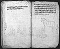 Hindi Manuscript 191, fols 105 verso 106 rec Wellcome L0024298.jpg
