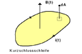 Induktionsgesetz2.png