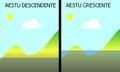 Insulae aestuosae diagramma.PNG