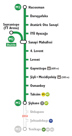Istanbul M2 Linienband.png