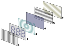 LCD layers.png