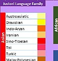 Language Family.jpg