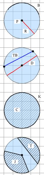 Berkas:Lingkaran.png