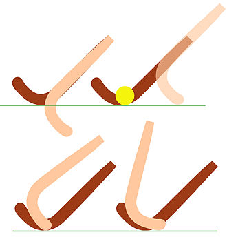 Field hockey stick - Reversed head in various positions against a stick held forehand.