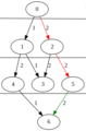 Longest path problem example.png