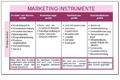 Marketing-Instrumente.PNG