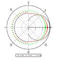 Methode SN milieu homogene omega=1 bis.png