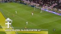 File:Mini-college over 'god' Zlatan Ibrahimović - Joost van Gangelen.webm
