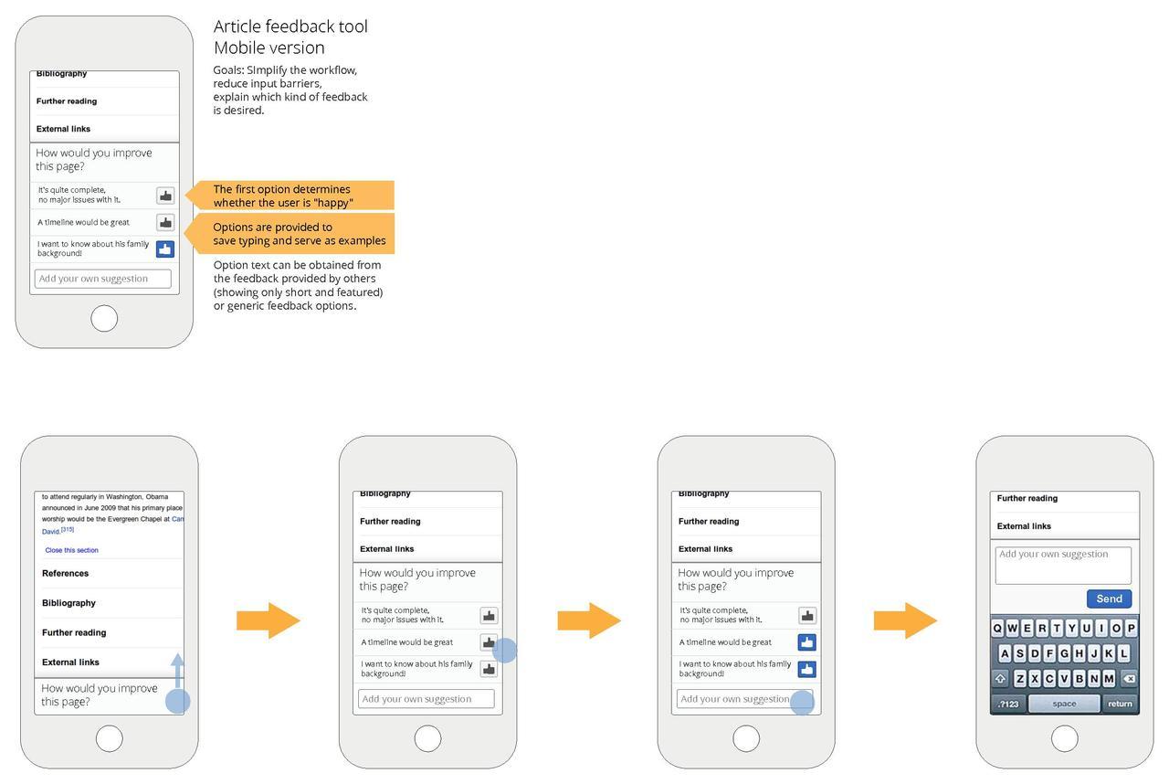 File:Mobile-Feedback--Workflow-Design-Mockup.pdf - Wikimedia Commons