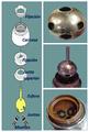 Monomando válvula esférica.png