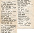Moy-de-l'Aisne Annuaire 1954.jpg