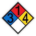 NFPA-704-NFPA-Diamonds-Sign-314.png