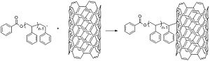 Radical polymerization - Figure 27: Grafting of a polystyrene free radical onto a single-walled carbon nanotube.