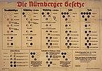 Nuremberg laws Racial Chart.jpg