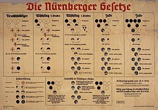 Law in Nazi Germany