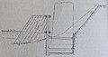 Ottův slovník naučný - obrázek č. 3066.JPG