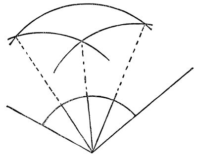 PSM V34 D372 Inventional geometry fig 5.jpg