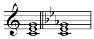 Parallel key - Image: Parallel tonic chords on C