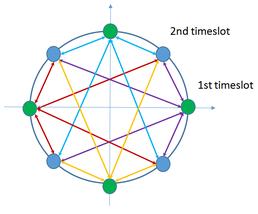 Phase-shift keying - Wikipedia