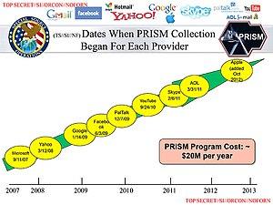 Skype - Image: Prism slide 5