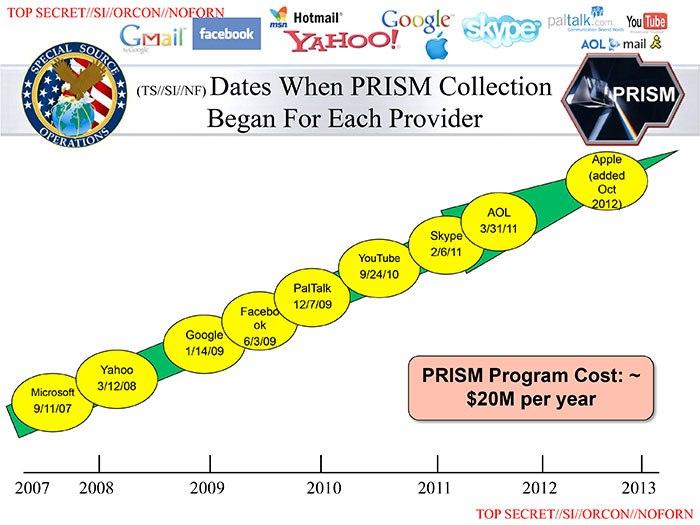 Prism slide 5