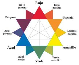 Image Result For Rosa Mezclar Colores