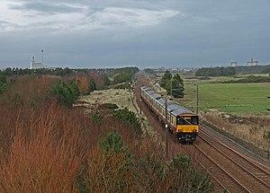 Ayrshire Coast Line