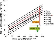 Biofuel - Wikipedia