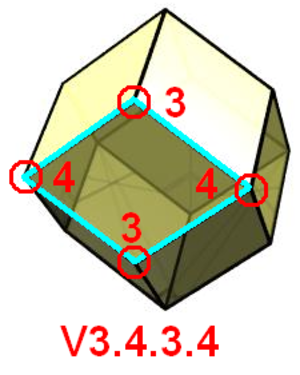 Catalan solid - A rhombic dodecahedron with its face configuration