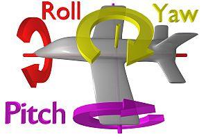 Roll, yaw, pitch