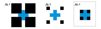 Ebbinghaus illusion - The three blue crosses are exactly the same size; however, the one on the left (fig. 1) tends to appear larger.